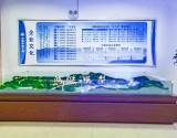 中国中铁十局规划模型